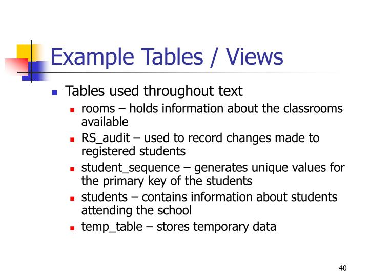 Example Tables / Views