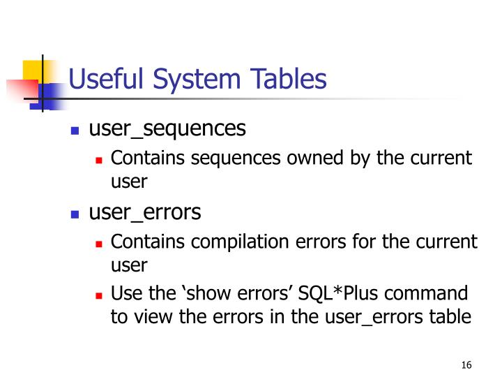 Useful System Tables