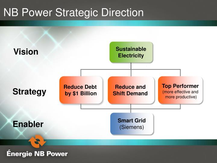 NB Power Strategic Direction