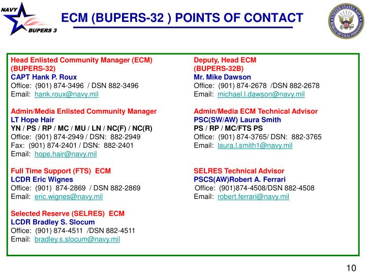 ECM (BUPERS-32 ) POINTS OF CONTACT