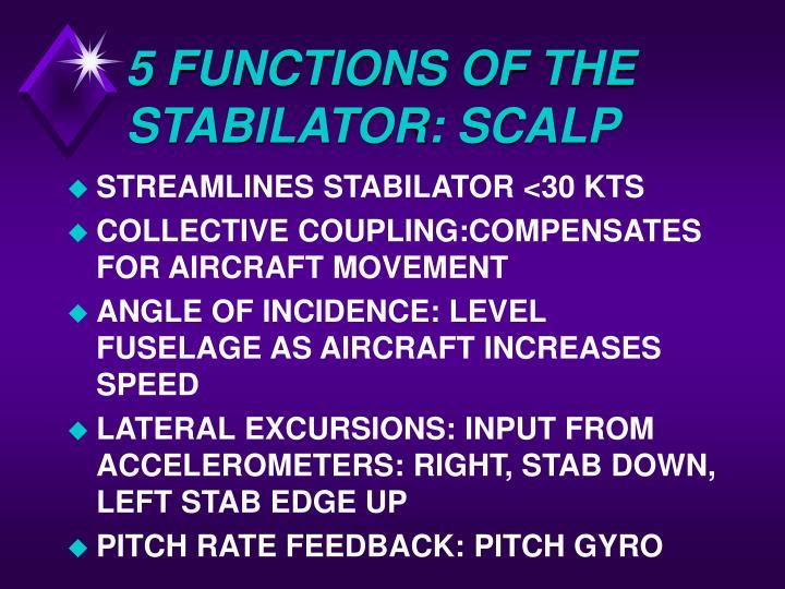 5 FUNCTIONS OF THE STABILATOR: SCALP