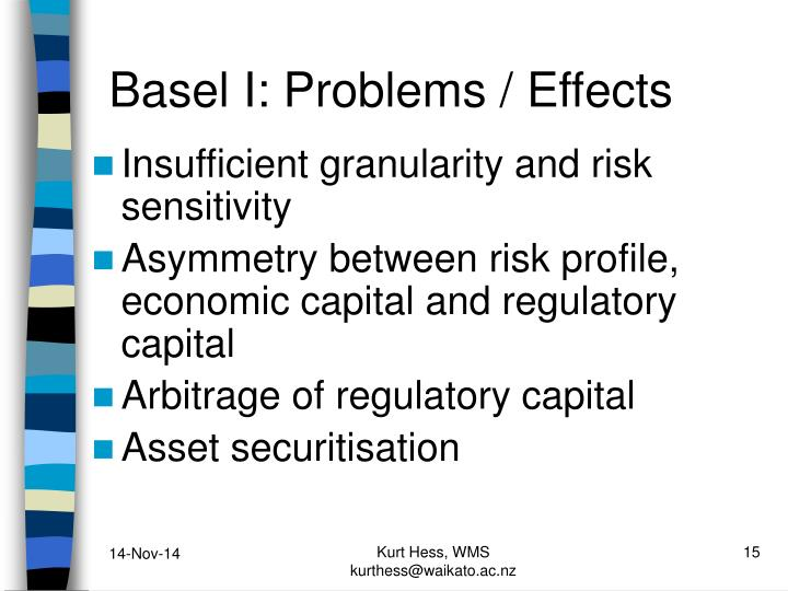 Basel I: Problems / Effects