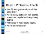 basel i problems effects