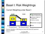 basel i risk weightings