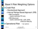 basel ii risk weighting options