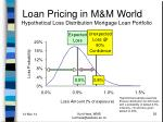 loan pricing in m m world2
