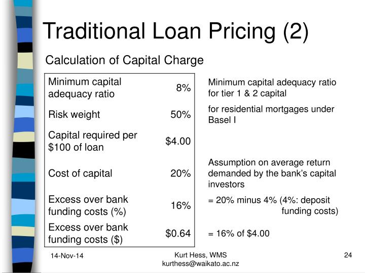 Traditional Loan Pricing (2)