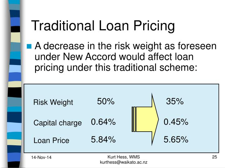 Traditional Loan Pricing