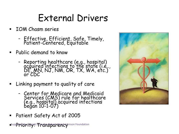External Drivers