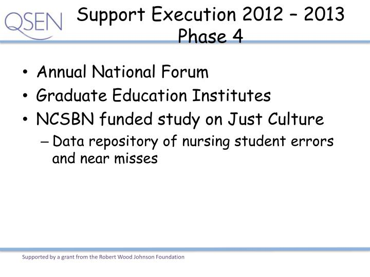 Support Execution 2012 – 2013  Phase 4