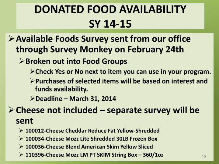 DONATED FOOD AVAILABILITY