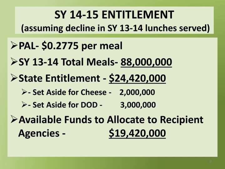 SY 14-15 ENTITLEMENT