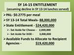 sy 14 15 entitlement assuming decline in sy 13 14 lunches served