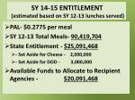 sy 14 15 entitlement estimated based on sy 12 13 lunches served