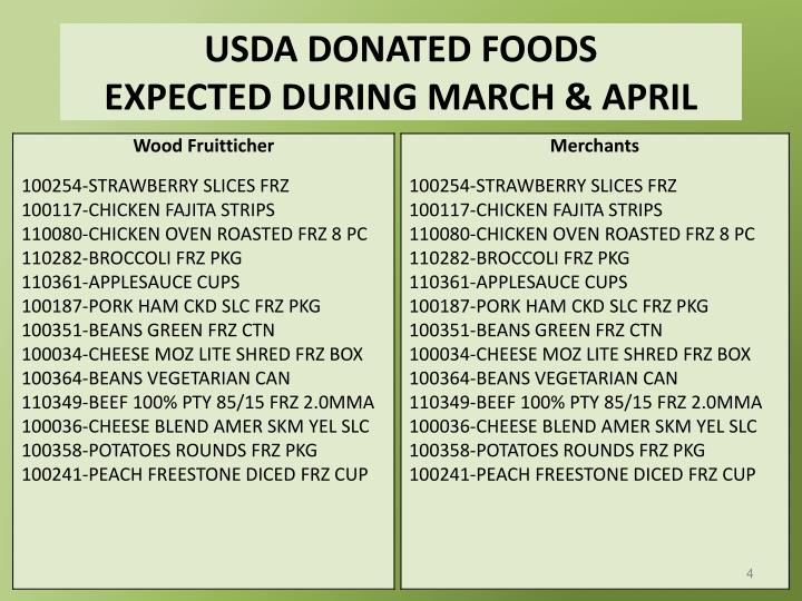 USDA DONATED FOODS