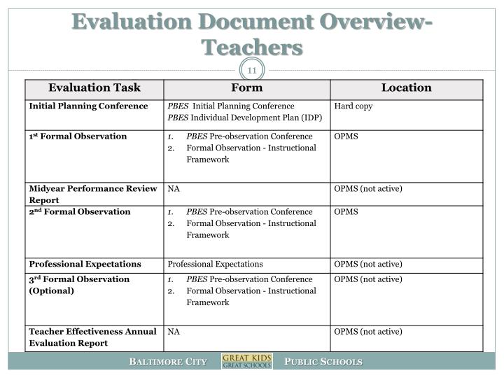 Evaluation Document Overview- Teachers