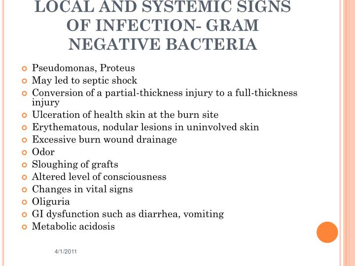 LOCAL AND SYSTEMIC SIGNS OF INFECTION- GRAM NEGATIVE BACTERIA