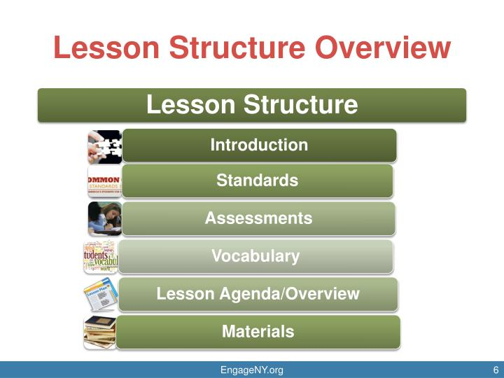 Lesson Structure Overview