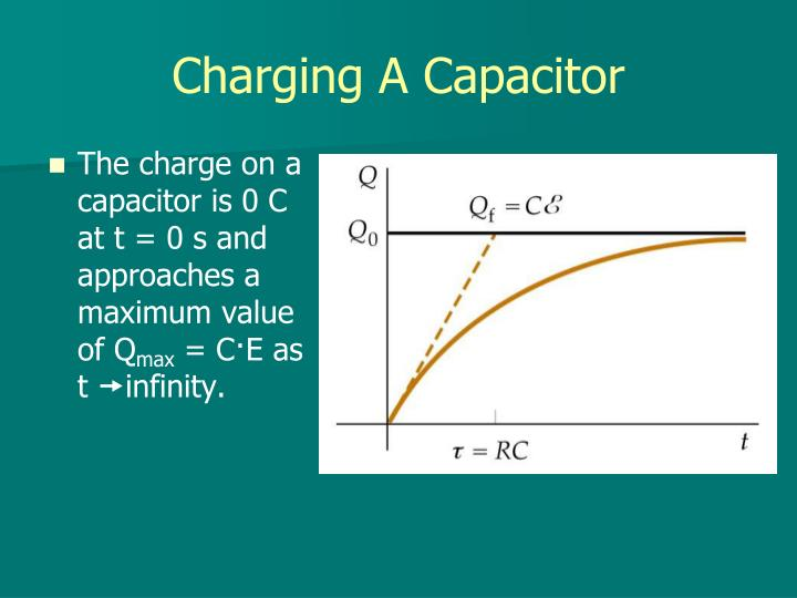 The charge on a capacitor is 0 C at t = 0 s and approaches a maximum value of Q