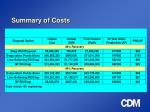 summary of costs
