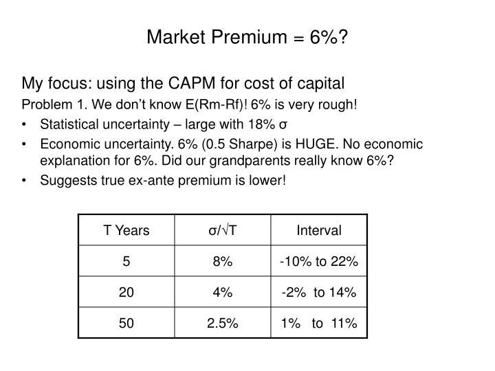 Market Premium = 6%?