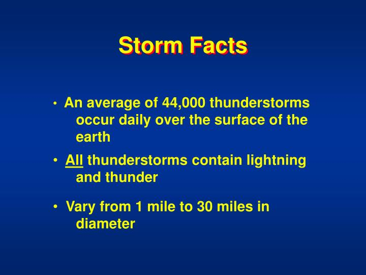Storm Facts