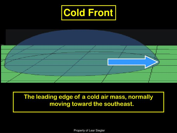Cold Front