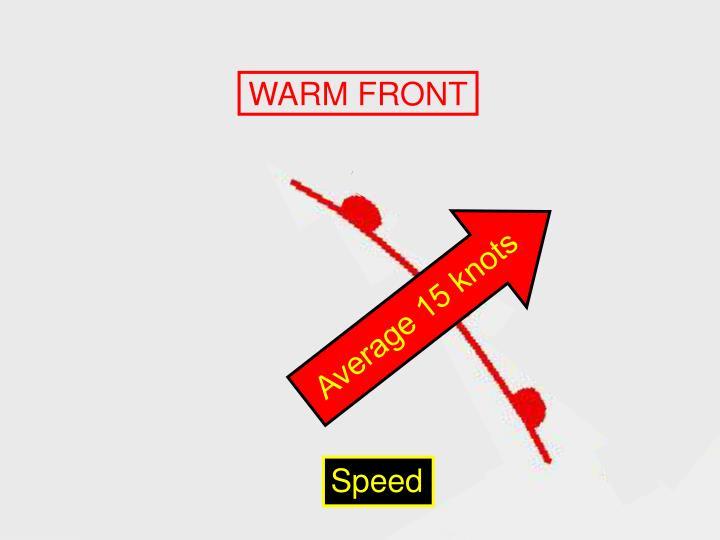 Average 15 knots