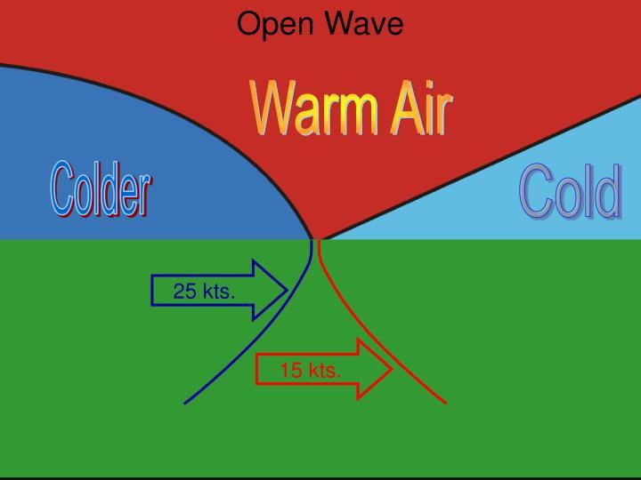 Open Wave