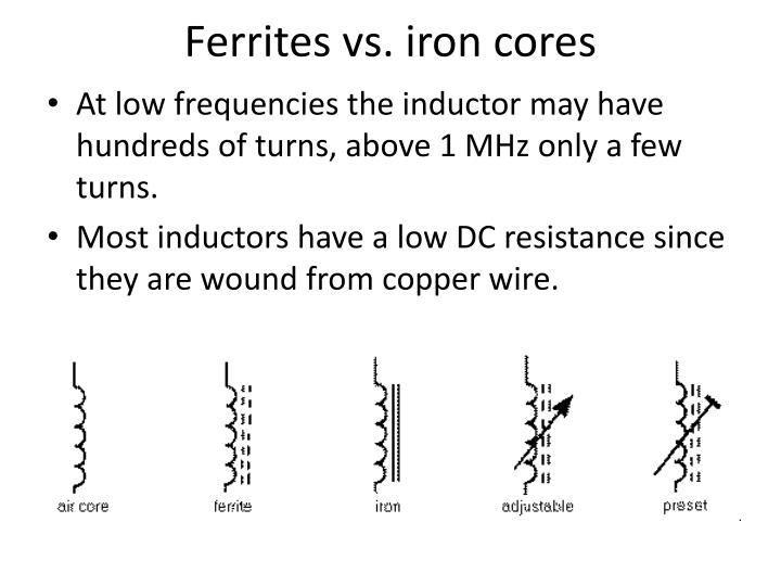 Ferrites vs. iron cores
