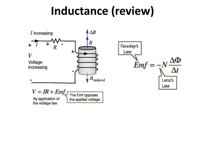 Inductance (review)