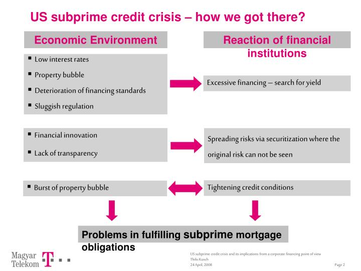 Us subprime credit crisis how we got there