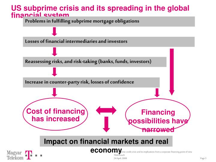 Us subprime crisis and its spreading in the global financial system