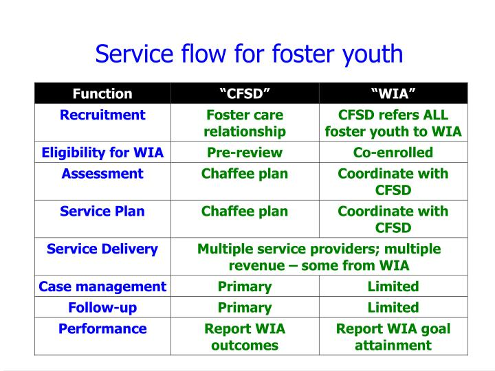 Service flow for foster youth