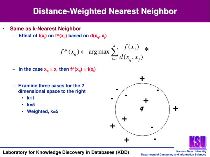 Examine three cases for the 2 dimensional space to the right