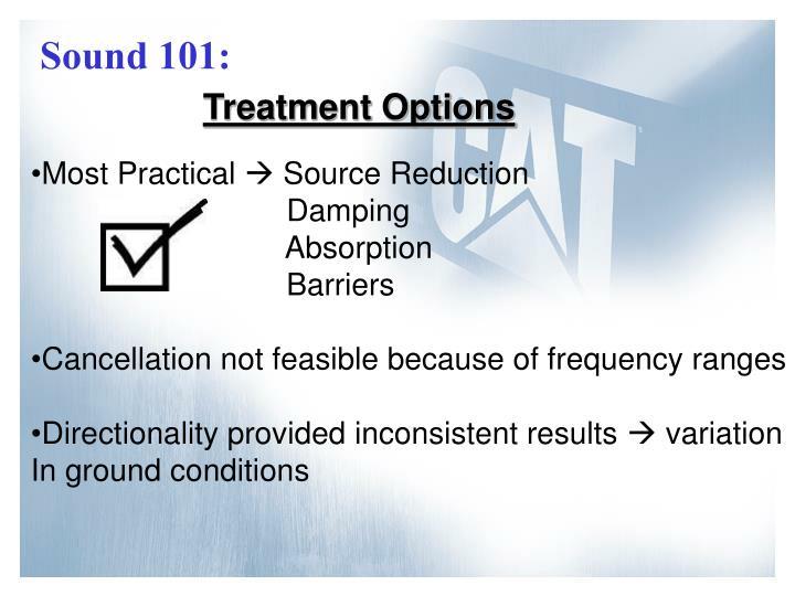 Sound 101: