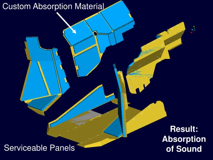 Custom Absorption Material