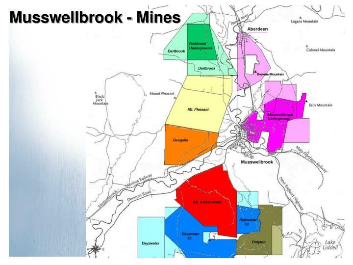 Musswellbrook - Mines