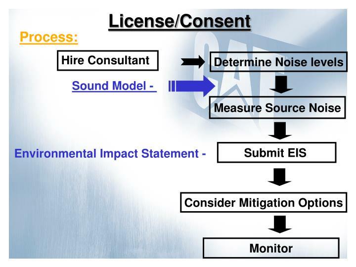 License/Consent