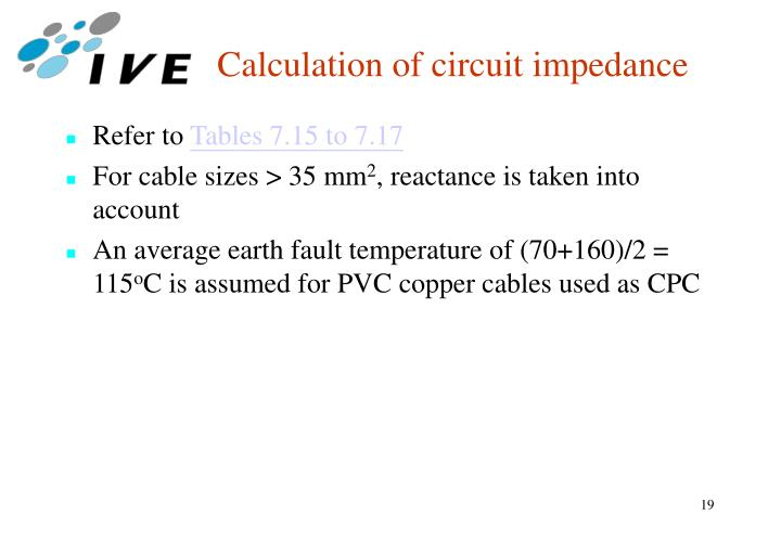 Calculation of circuit impedance