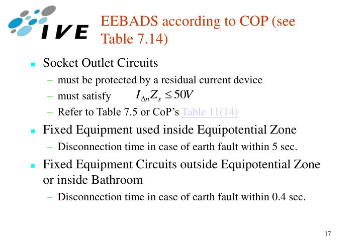 EEBADS according to COP (see Table 7.14)