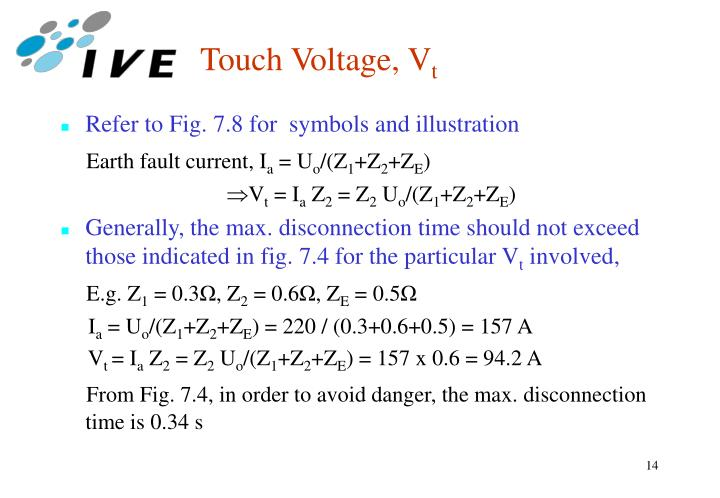 Touch Voltage, V