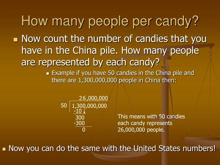 How many people per candy?