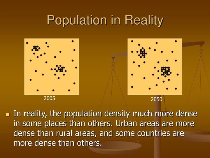 Population in Reality