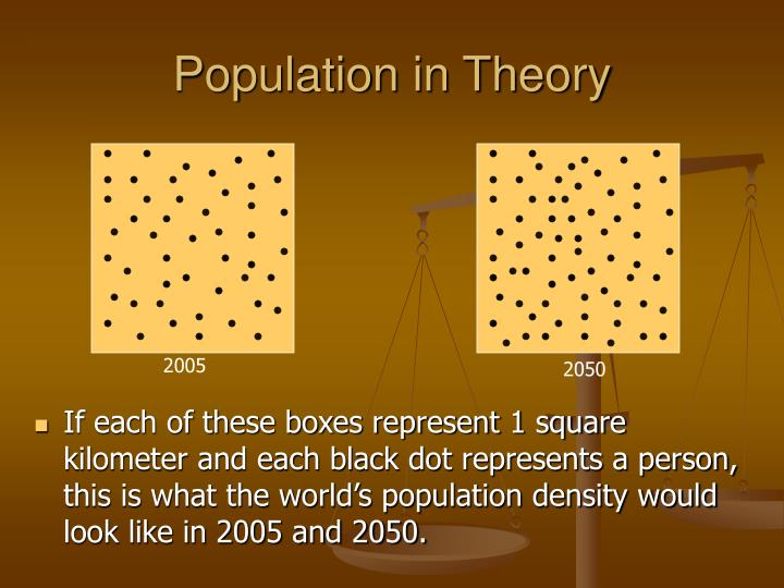 Population in Theory