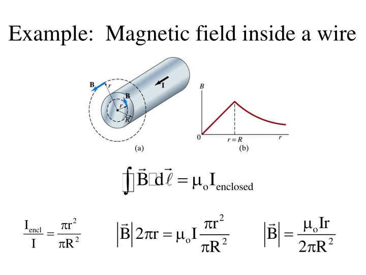 Example:  Magnetic field inside a wire