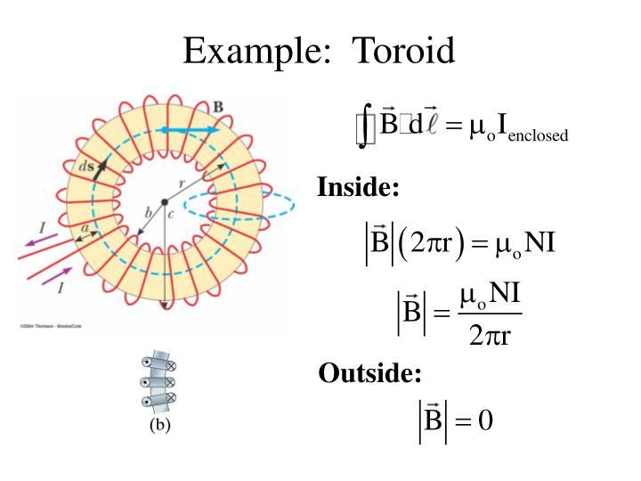 Example:  Toroid