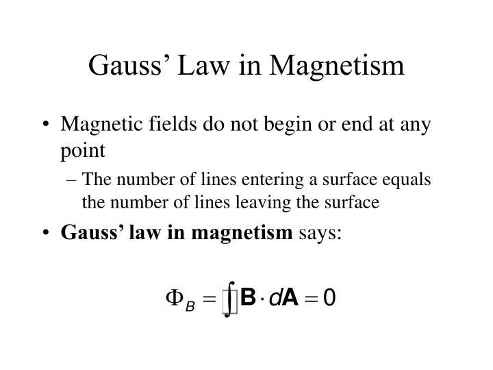 Gauss' Law in Magnetism