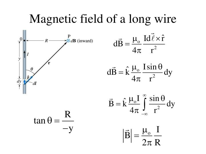 Magnetic field of a long wire