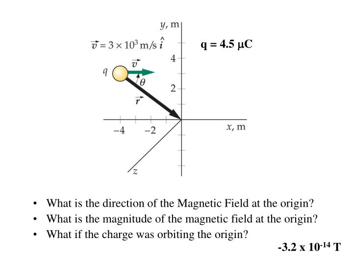 q = 4.5